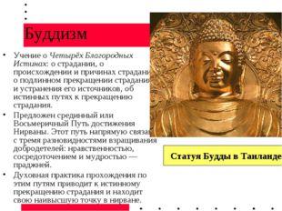 Буддизм Учение о Четырёх Благородных Истинах: о страдании, о происхождении и
