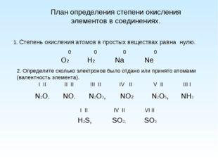План определения степени окисления элементов в соединениях. 1. Степень окисле