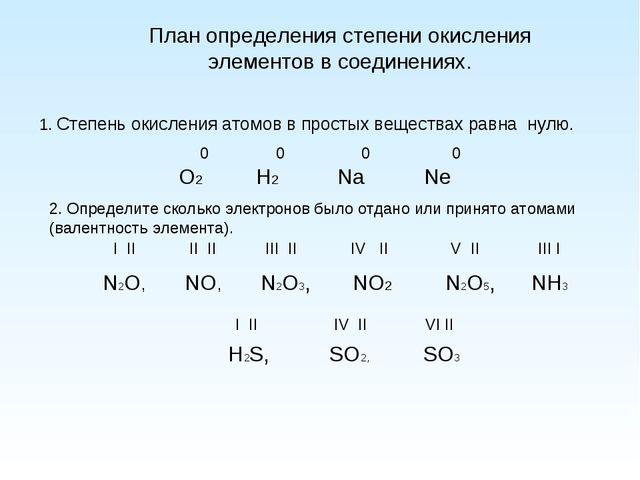План определения степени окисления элементов в соединениях. 1. Степень окисле...