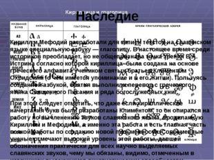 Наследие Кирилл и Мефодий разработали для записи текстов на славянском языке