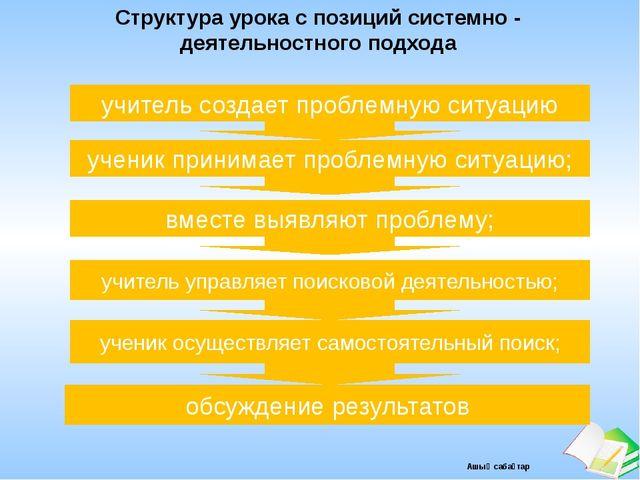 Структура урока с позиций системно - деятельностного подхода учитель создает...