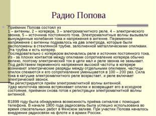 Радио Попова Приёмник Попова состоял из 1 – антенны, 2 – когерера, 3 – элект