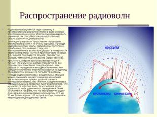 Распространение радиоволн Радиоволны излучаются через антенну в пространство