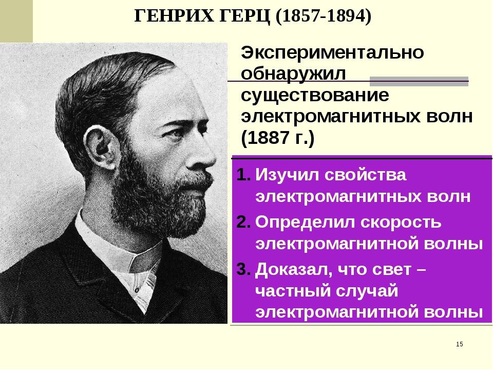 ГЕНРИХ ГЕРЦ (1857-1894) Изучил свойства электромагнитных волн Определил скоро...