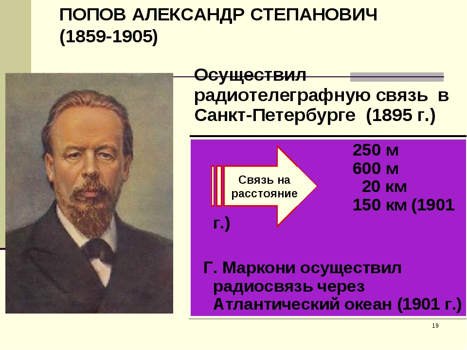 ПОПОВ АЛЕКСАНДР СТЕПАНОВИЧ (1859-1905) * 250 м 600 м 20 км 150 км (1901 г.) Г...
