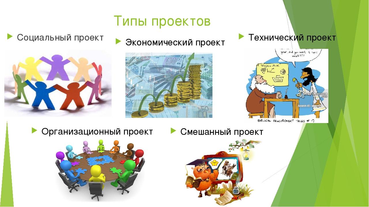 Типы проектов Социальный проект Экономический проект Технический проект Смеша...