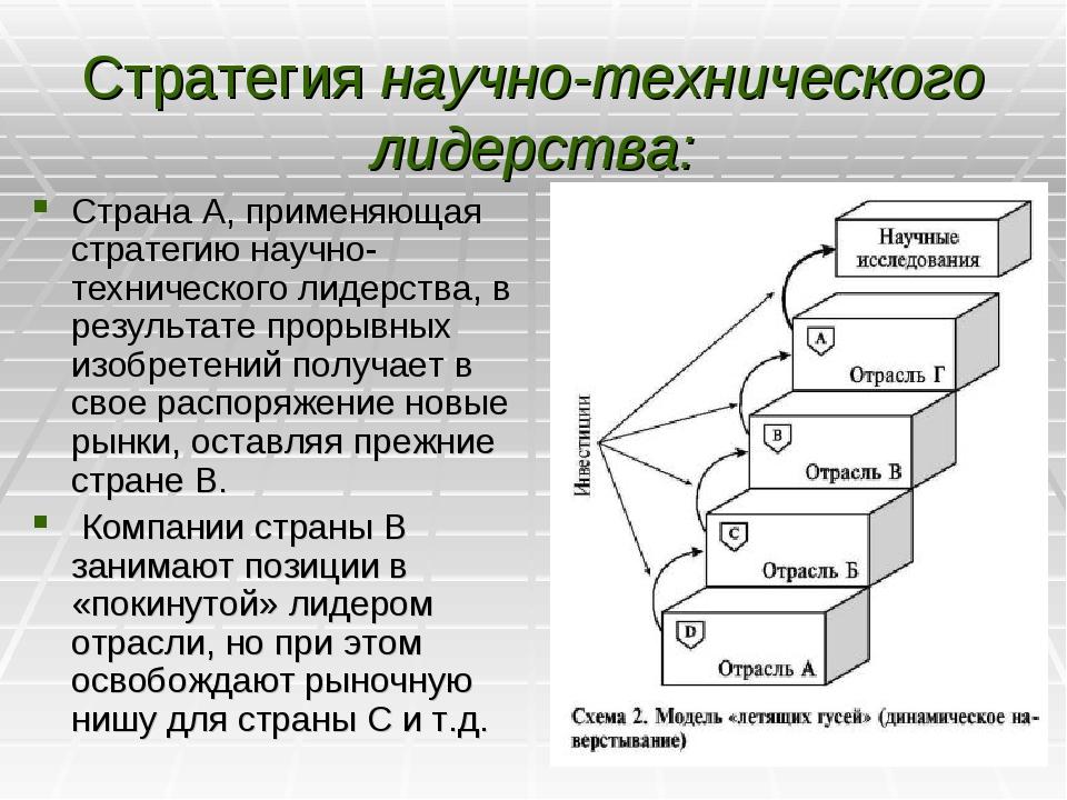 Стратегия научно-технического лидерства: Страна А, применяющая стратегию науч...