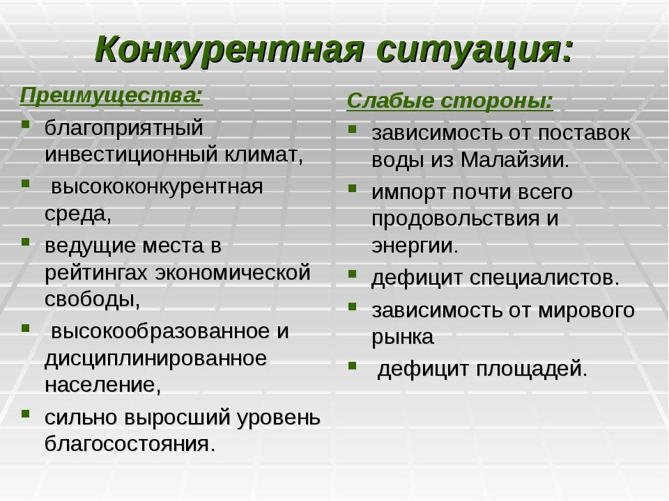 Конкурентная ситуация: Преимущества: благоприятный инвестиционный климат, выс...