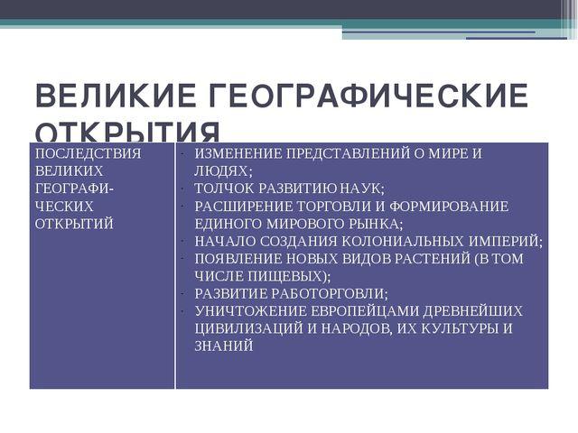 ВЕЛИКИЕ ГЕОГРАФИЧЕСКИЕ ОТКРЫТИЯ ПОСЛЕДСТВИЯ ВЕЛИКИХ ГЕОГРАФИ-ЧЕСКИХ ОТКРЫТИЙ...