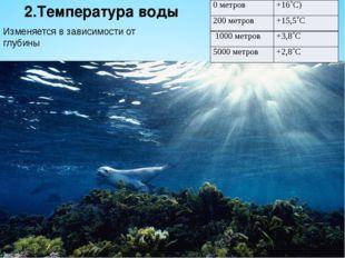 1.Солёность воды Количество минеральных веществ в граммах, растворённых в 1л