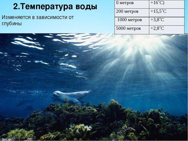 1.Солёность воды Количество минеральных веществ в граммах, растворённых в 1л...