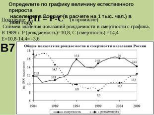 Определите по графику величину естественного прироста населения в России (в р