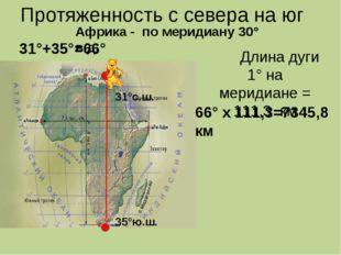 Протяженность с севера на юг Длина дуги 1° на меридиане = 111,3 км 31°с.ш. 35