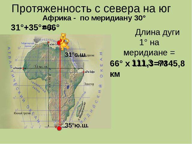 Протяженность с севера на юг Длина дуги 1° на меридиане = 111,3 км 31°с.ш. 35...