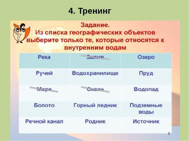 4. Тренинг