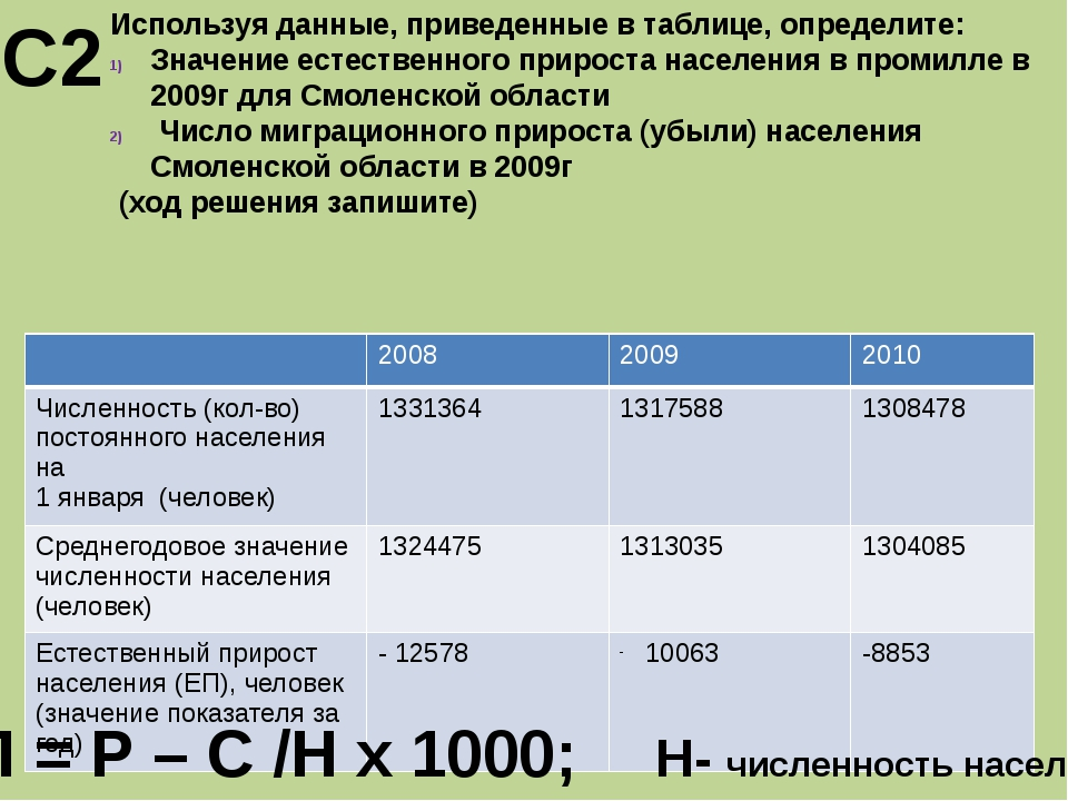 С2 Используя данные, приведенные в таблице, определите: Значение естественног...