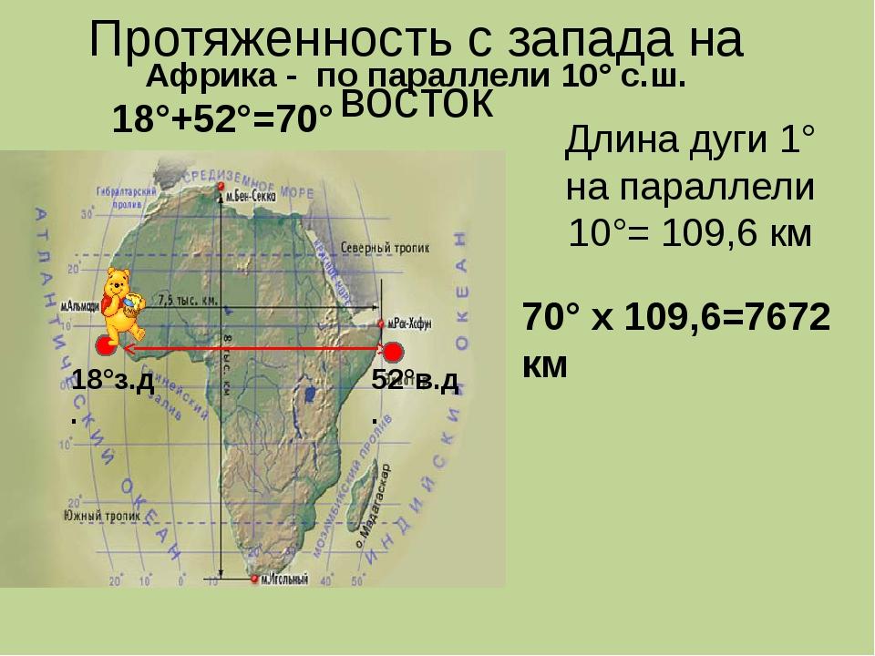 Протяженность с запада на восток Длина дуги 1° на параллели 10°= 109,6 км 18°...