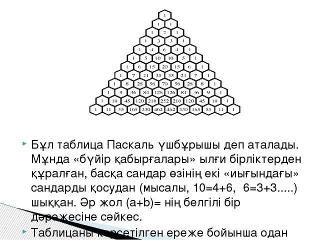 Бұл таблица Паскаль үшбұрышы деп аталады. Мұнда «бүйір қабырғалары» ылғи бірл...