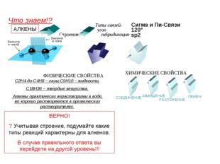 СОЕДИНЕНИЕ ЗАМЕЩЕНИЕ АЛКЕНЫ Сигма и Пи-Связи sp2 120° гибридизация- С2Н4 до С