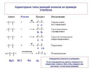 Характерные типы реакций алкенов на примере ЭТИЛЕНА Определите реагенты в реа
