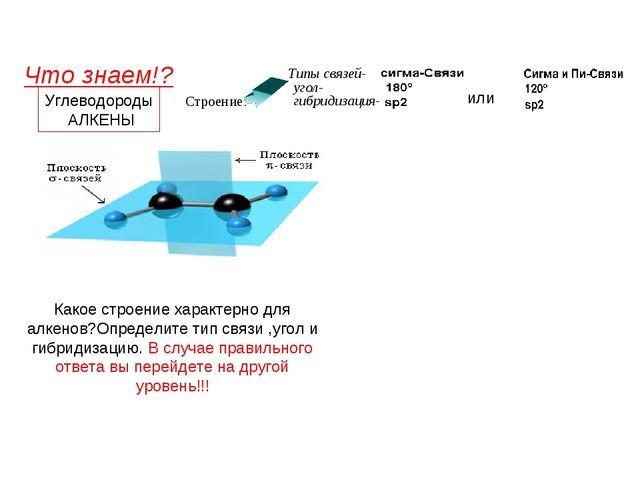 Что знаем!? Углеводороды АЛКЕНЫ гибридизация- Какое строение характерно для а...