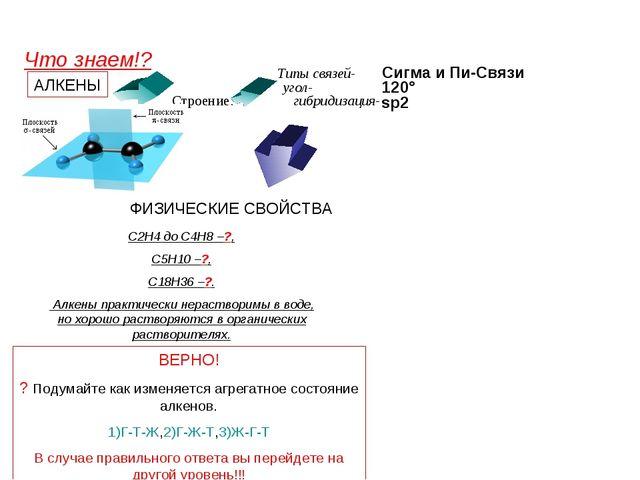 АЛКЕНЫ Сигма и Пи-Связи sp2 120° гибридизация- С2Н4 до С4Н8 –?, С5Н10 –?, С18...