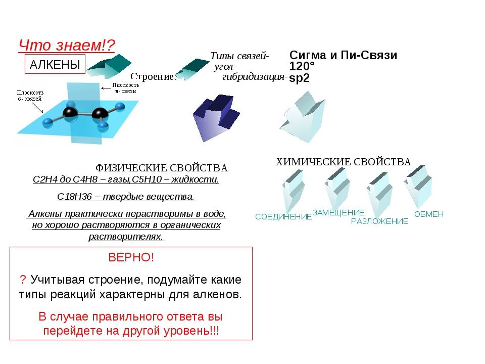 СОЕДИНЕНИЕ ЗАМЕЩЕНИЕ АЛКЕНЫ Сигма и Пи-Связи sp2 120° гибридизация- С2Н4 до С...