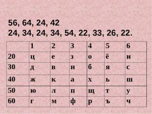 56, 64, 24, 42 24, 34, 24, 34, 54, 22, 33, 26, 22. 123456 20цезоё