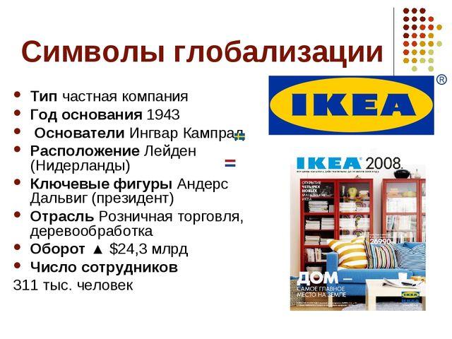 Символы глобализации Тип частная компания Год основания 1943 Основатели Ингва...