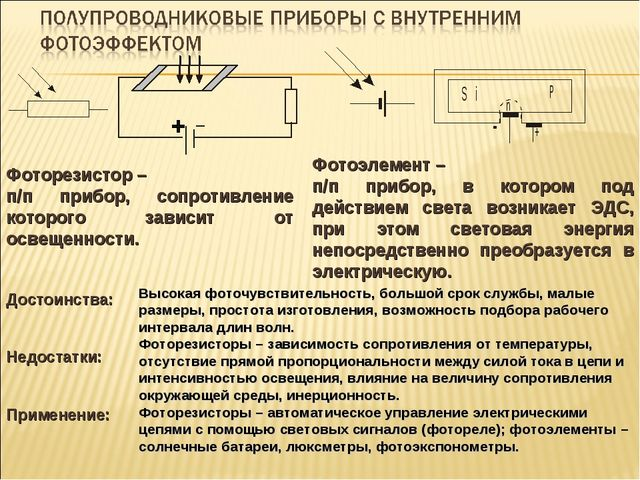 Фоторезистор – п/п прибор, сопротивление которого зависит от освещенности. Фо...