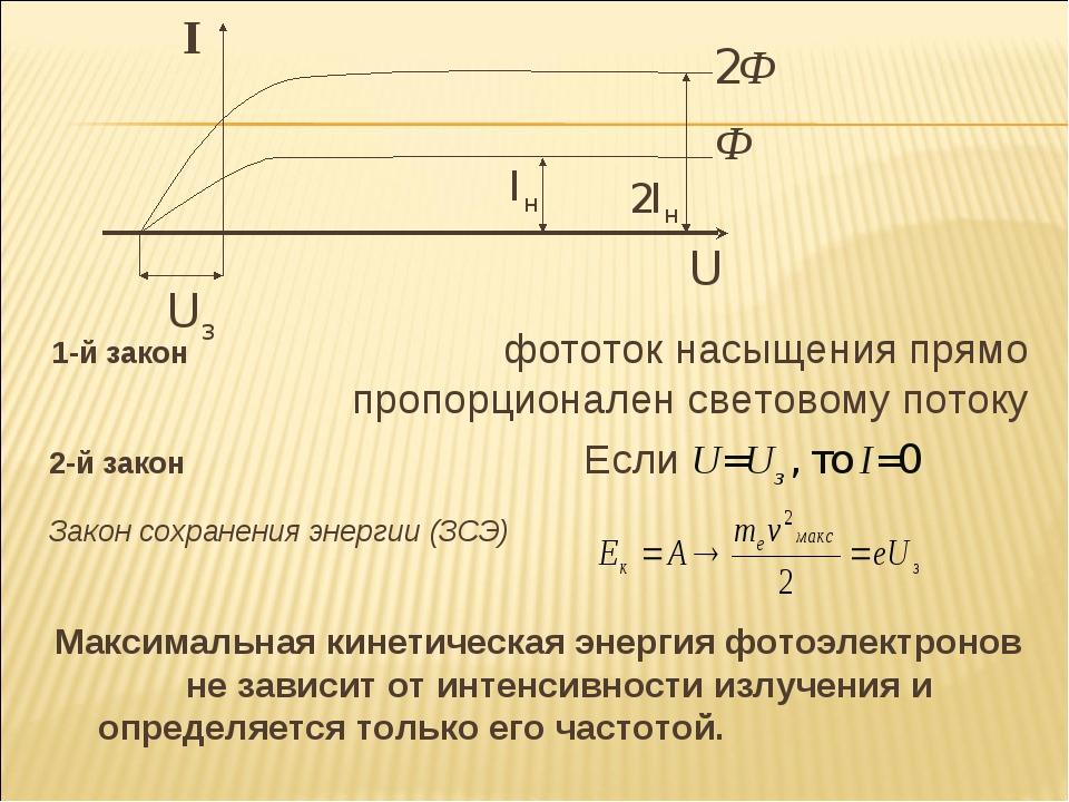 1-й закон  фототок насыщения прямо пропорционален световому потоку 2-й зако...