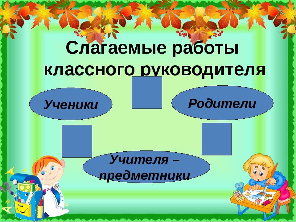 Слагаемые работы классного руководителя Ученики Учителя – предметники Родители