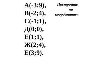А(-3;9), В(-2;4), С(-1;1), Д(0;0), Е(1;1), Ж(2;4), Е(3;9). Постройте по коорд