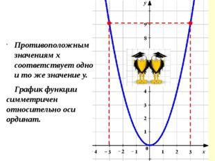 Противоположным значениям х соответствует одно и то же значение у. График фу