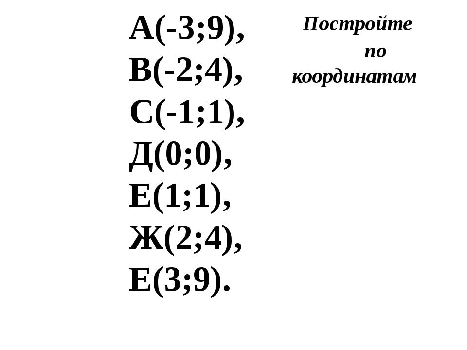 А(-3;9), В(-2;4), С(-1;1), Д(0;0), Е(1;1), Ж(2;4), Е(3;9). Постройте по коорд...
