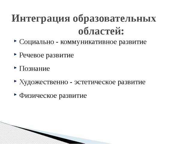 Социально - коммуникативное развитие Речевое развитие Познание Художественно...