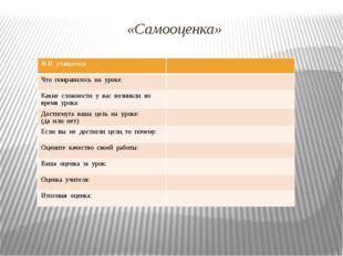 «Самооценка» Ф.И. учащегося Что понравилось на уроке: Какие сложности у вас в