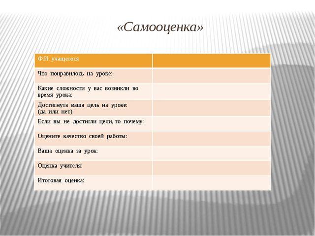 «Самооценка» Ф.И. учащегося Что понравилось на уроке: Какие сложности у вас в...