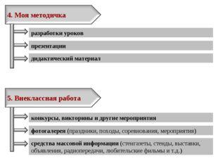 разработки уроков презентации дидактический материал конкурсы, викторины и др