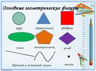 Основные геометрические фигуры. круг треугольник квадрат элипс многоугольник