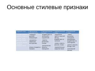 Основные стилевые признаки Научный стиль Официально-деловой стиль Публицистич