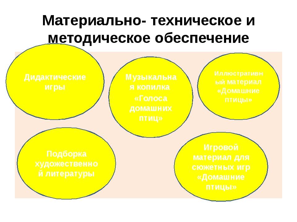 Материально- техническое и методическое обеспечение проекта Музыкальная копил...