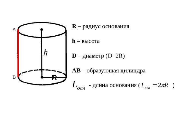 R – радиус основания h – высота D – диаметр (D=2R) АВ – образующая цилиндра -...