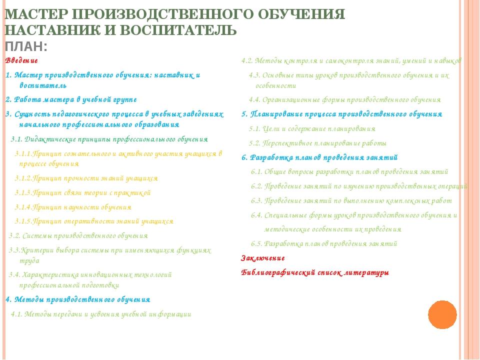 МАСТЕР ПРОИЗВОДСТВЕННОГО ОБУЧЕНИЯ НАСТАВНИК И ВОСПИТАТЕЛЬ ПЛАН: Введение 1. М...