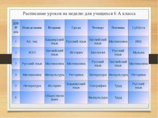 Расписание уроков на неделю для учащихся 6 А класса ДН/ № п/пПонедельникВто