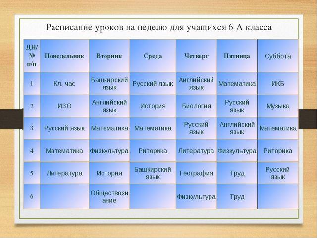 Расписание уроков на неделю для учащихся 6 А класса ДН/ № п/пПонедельникВто...