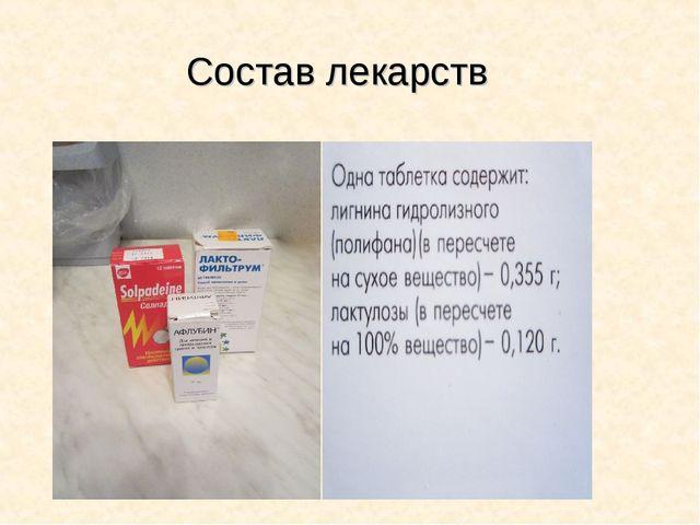Состав лекарств