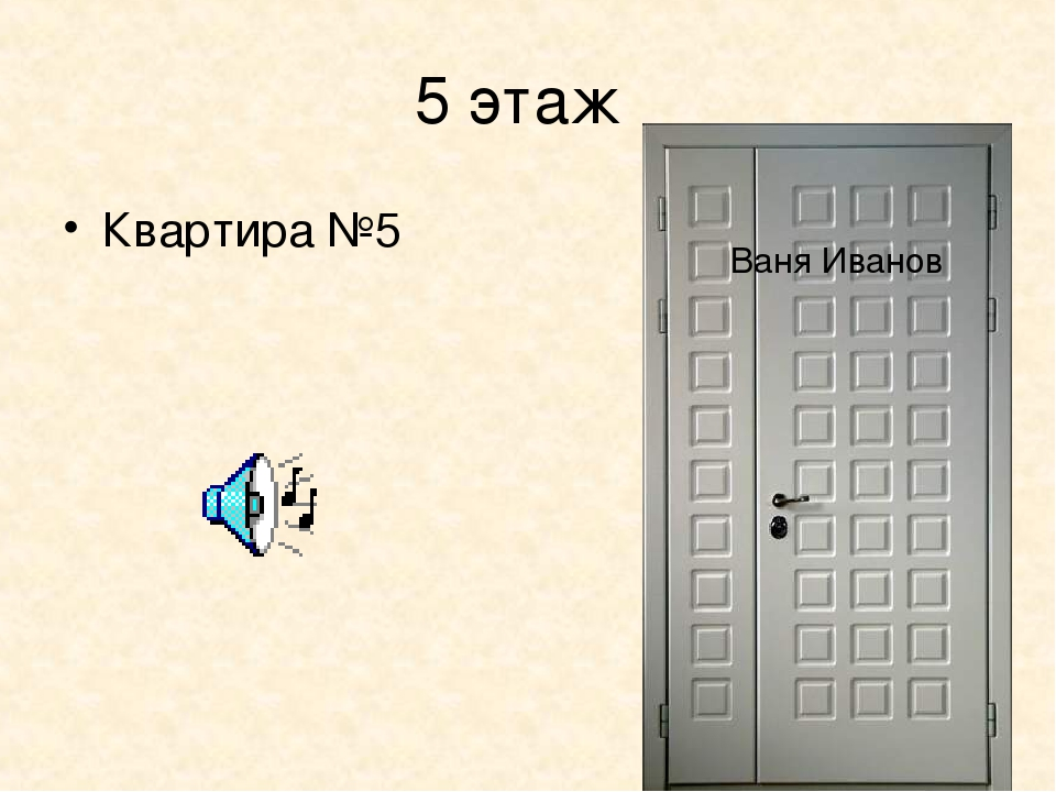 5 этаж Квартира №5 Ваня Иванов