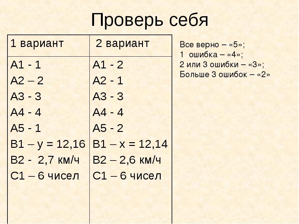 Проверь себя Все верно – «5»; 1 ошибка – «4»; 2 или 3 ошибки – «3»; Больше 3...