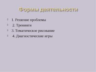 1. Решение проблемы 2. Тренинги 3. Тематическое рисование 4. Диагностические